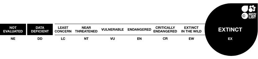 U.I.CN. - Extinto